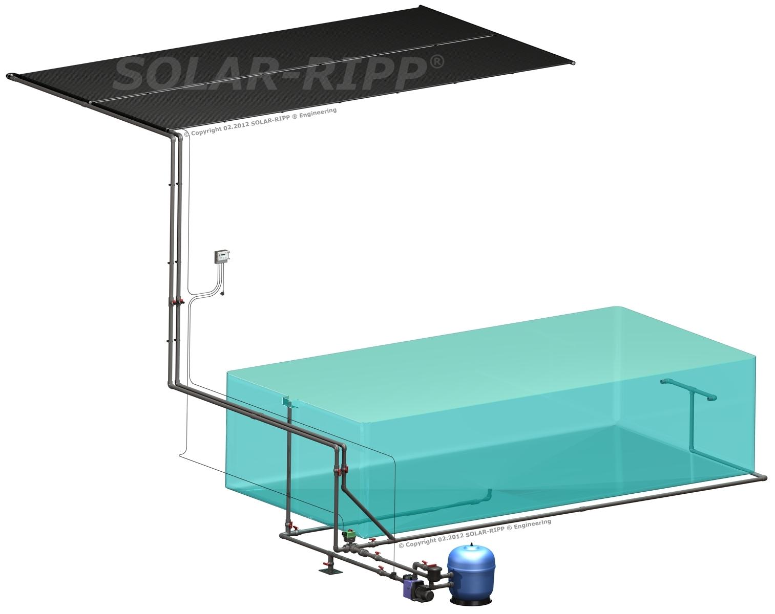 Calefacci n solar la energ a natural para climatizar tu for Piscina quintanar de la orden